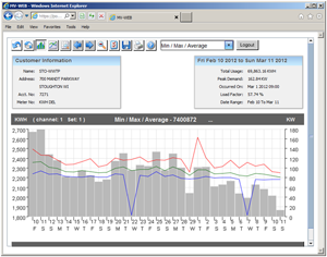 Power Profiler Software